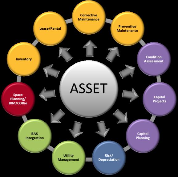 Assets_blog