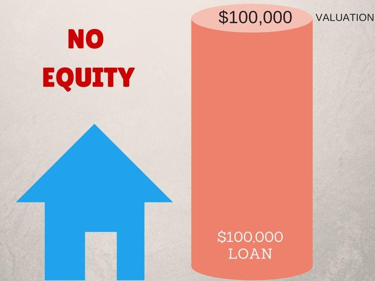 no-equity